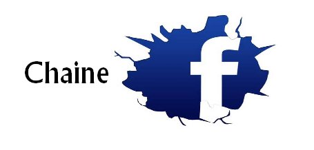 Tutos: Coiffure ,chaîne Youtube !!