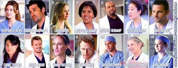 Petit sondage 'Grey's Anatomy' !