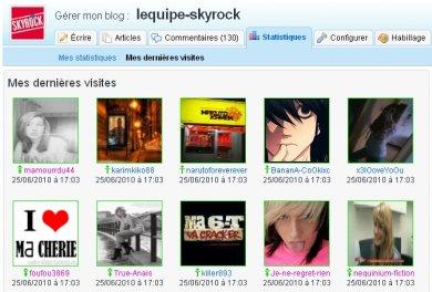 BLOG : Découvre qui visite ton blog !