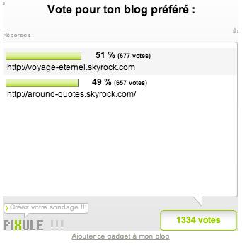 Battle Star : Vote pour ton blog préféré