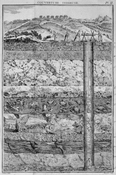 Les origines et l'histoire du charbon dans le Nord Pas de Calais en France.