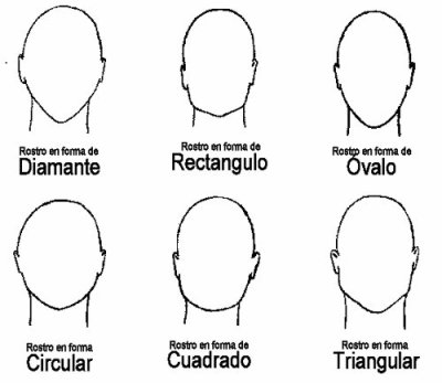 ¿Qué peinado te favorece?