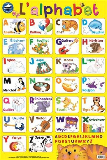 l'alphabet