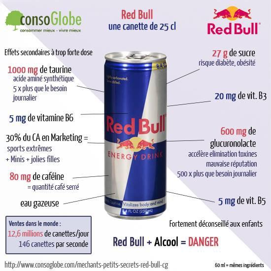 La face cachée de Red Bull