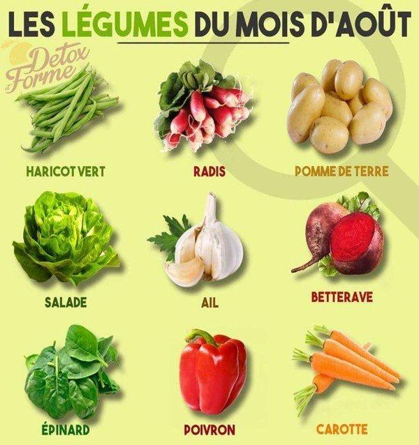 Mangez 5 fruits et légumes par jour !