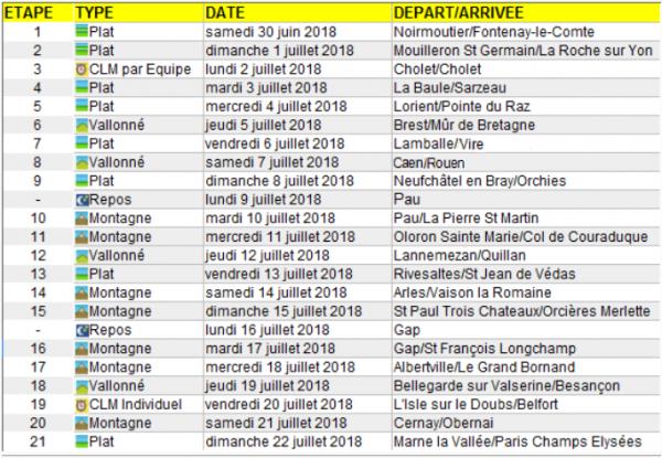 J-1 du Tour de France 2018 !