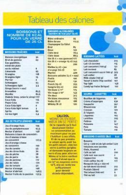 tableau des calories des boissons - baute-naturelle