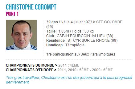 christophe corompt