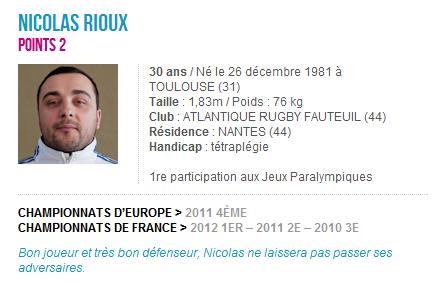 nicolas rioux