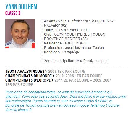 yann guilhem