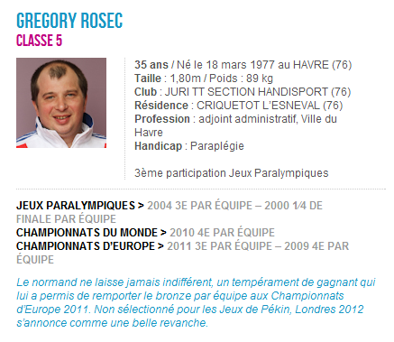 grégory rosec