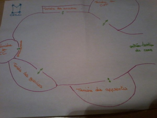 Plan du camp