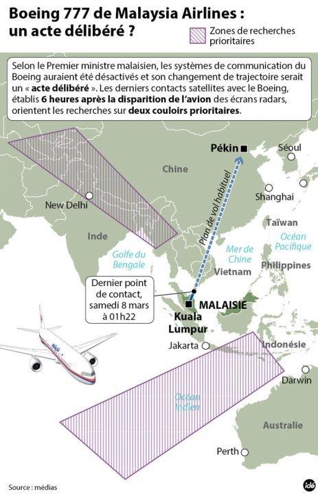 Le Boeing disparu pourrait devenir un «missile de croisière» selon un élu américain
