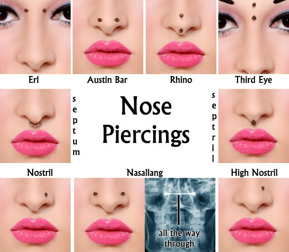 nose piercing aftercare