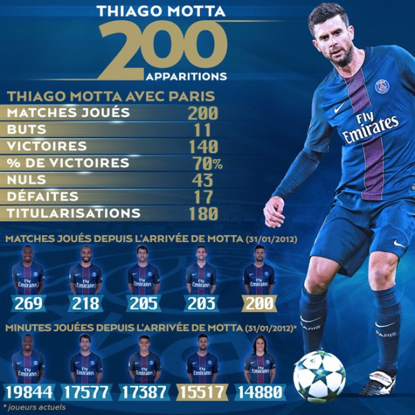 Thiago MOTTA - PSG / Monaco - 1/2 finale de la coupe de France 2016/17.