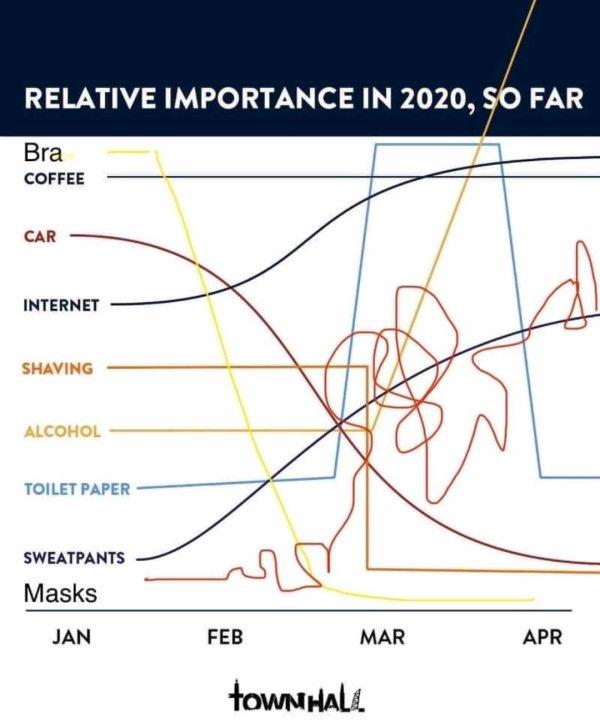2020 Recap: