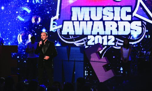 Nikos, Monsieur Loyal des NRJ Music Awards