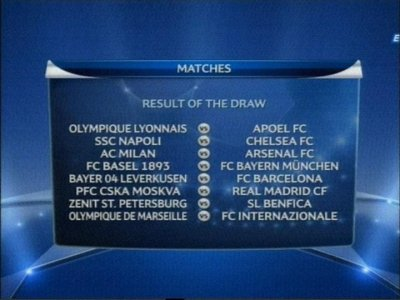 1/8 ème de finale de la Ligue des Champions :