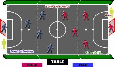 Cécifoot : le football lutte contre le handicap !