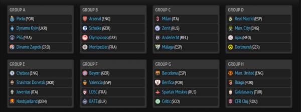 Tirage au sort de la Ligue des Champions 2013