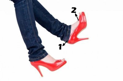 BEAUTÉ : Pour ne plus avoir mal aux pieds dans ses talons .