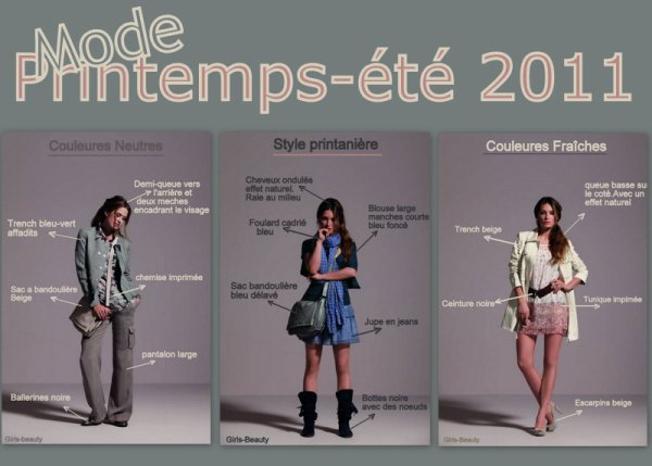 LOOK & MAKE UP : PRINTEMPS-ÉTÉ 2011