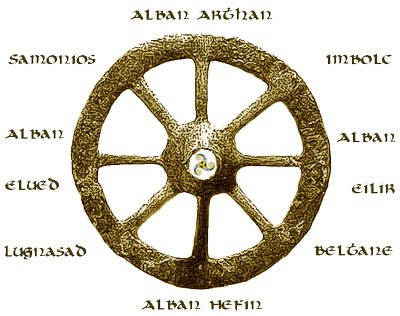 Les Fêtes Celtiques