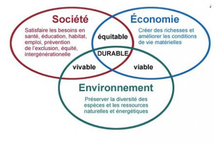 101.1 - La récession durable