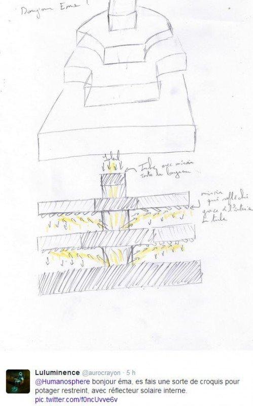 186.3 - Jardin urbain : Il prend 1m² au sol et permet de cultiver 7,6 m²!