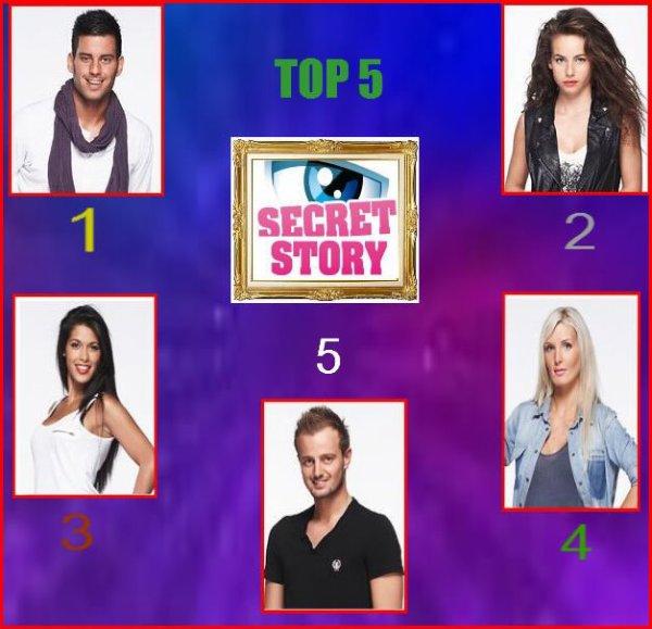 TOP 5          !!!     Quel est votre candidat préféré semaine 9 ?