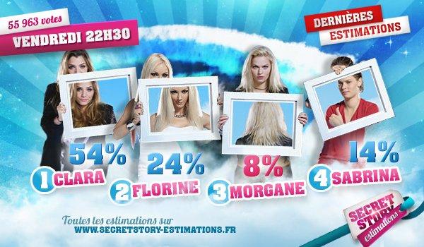 SEMAINE 4 : Clara / Florine / Sabrina / Morgane