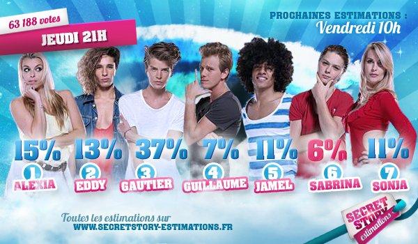 SEMAINE 5 : Alexia / Eddy / Gautier / Guillaume / Jamel / Sabrina / Sabrina