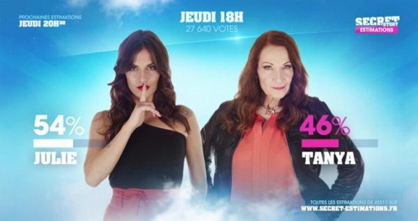 ESTIMATIONS #3 : Julie ou Tanya, qui doit rester ?