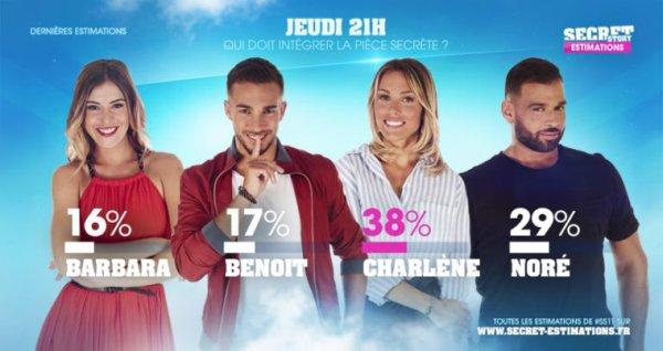 Estimations #6 : Barbara, Benoît, Charlène et Noré, qui doit intégrer la tour de contrôle ?
