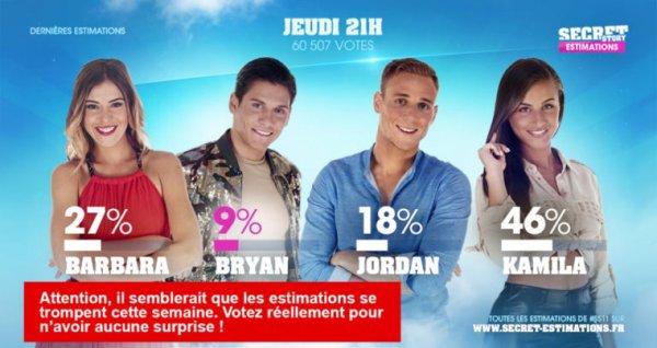 Estimations #07 : Barbara, Bryan, Jordan ou Kamila, qui doit rester ?