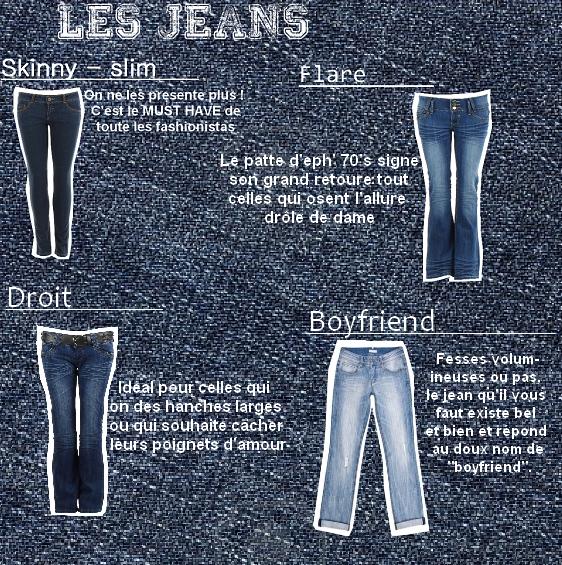 Jeans - explications.
