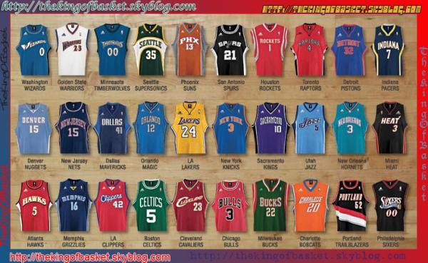 Sondage NBA : Quel est ton maillot préféré ? - Thekingofbasket Jabari Parker Lebron James