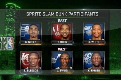 SPRITE SLAM DUNK CONTEST 2013