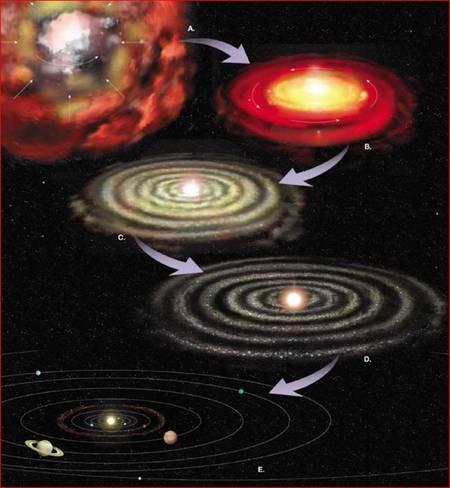 nébuleuse protosolaire à Soleil
