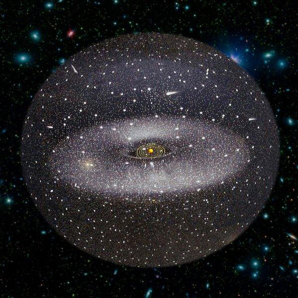 nuage d'Oort