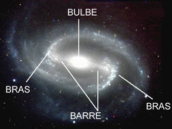 galaxie barrée