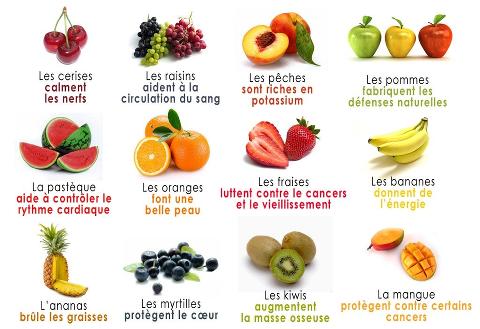 un peu de fruit ne fait de mal à personne !!