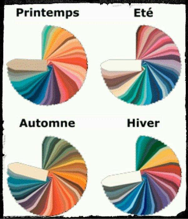 Mode: Quelles couleurs vous correspondent le mieux ?