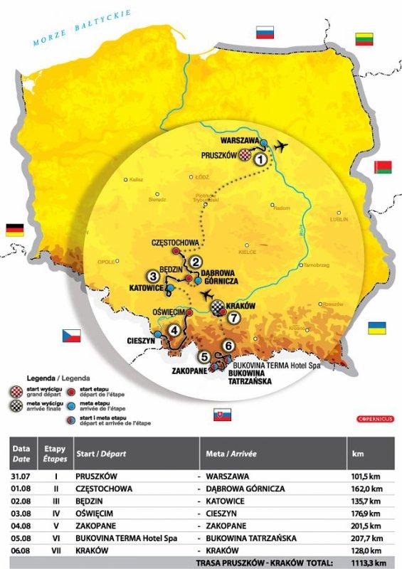 Tour de Pologne du 31/07 au 6/08
