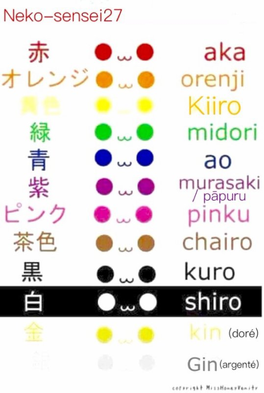 Les couleurs en Japonais