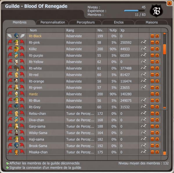Quelques nouveux en guilde, Entraide guilde et UP 199 de l'osa