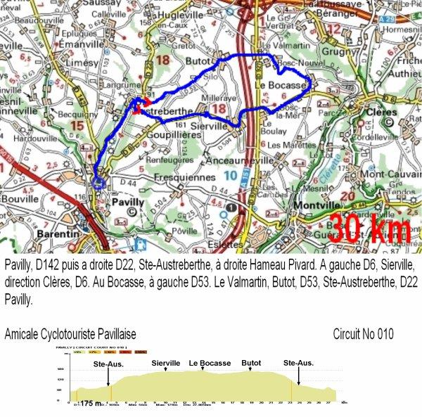 Lundi 25 mai, 3ème sortie vélo !