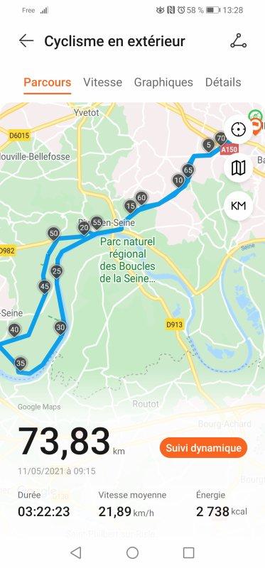 Mardi 11 mai, 58 km...prévus.