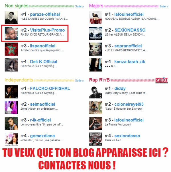 INTEGRE LE TOP 4 DES BLOGS MUSIC AU MOI DE JANVIER