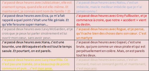 Chapitre 11: Deux Heures Pour Tout Changer.